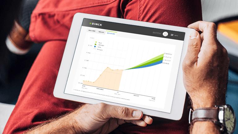 Laten beleggen bij Binck Forward - ook via tablet